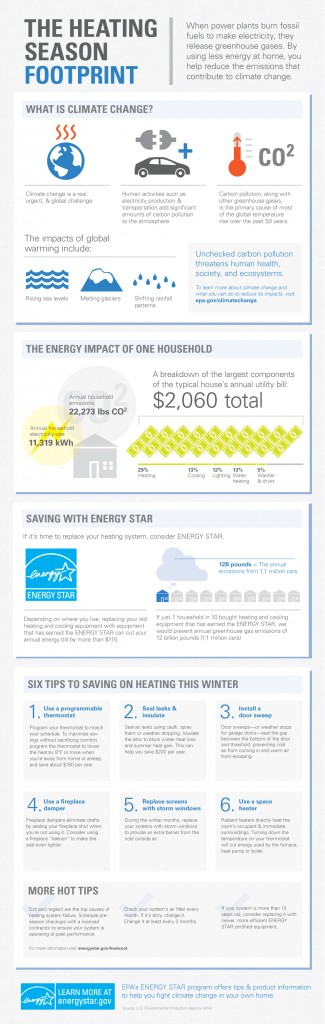 Heating_infographic - energy star