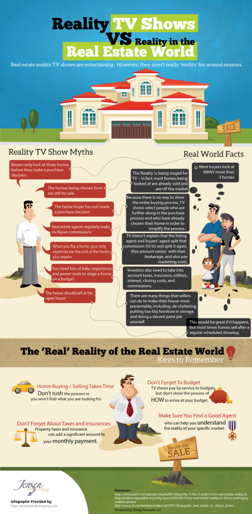 Reality-TV-Shows-vs-Real-Estate-Reality