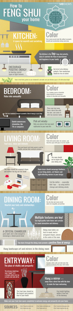 FengShui_Infographic