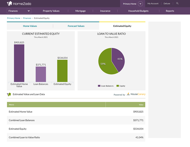 Know your home's finances in one simple step with HomeZada